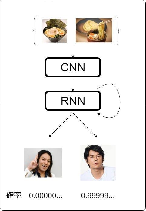 RNNについて2.jpg