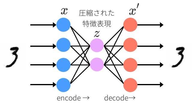 autoencoder.jpg