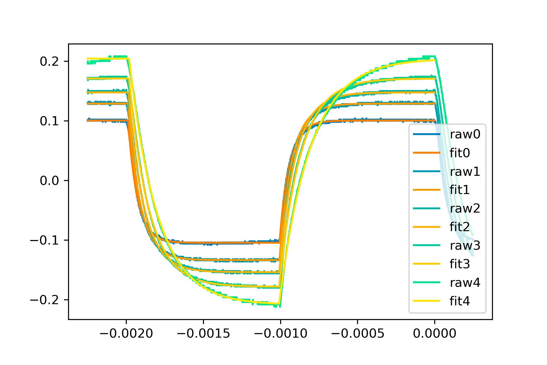 data20150202006_5a_1graph.png