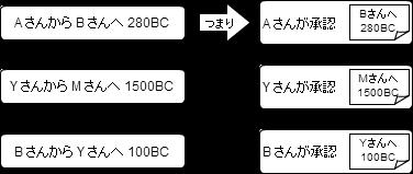 bc2digsign1.png