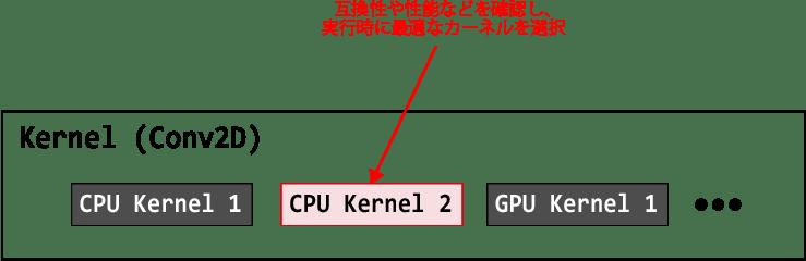 dynamic_kernel.png