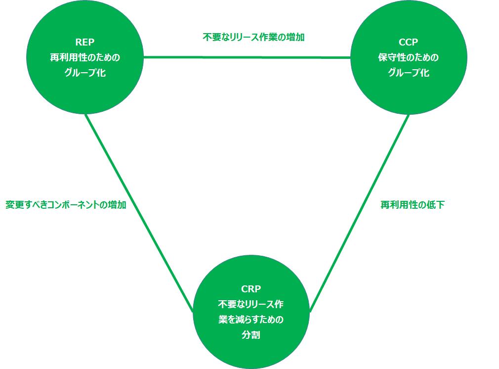 テンション図.png