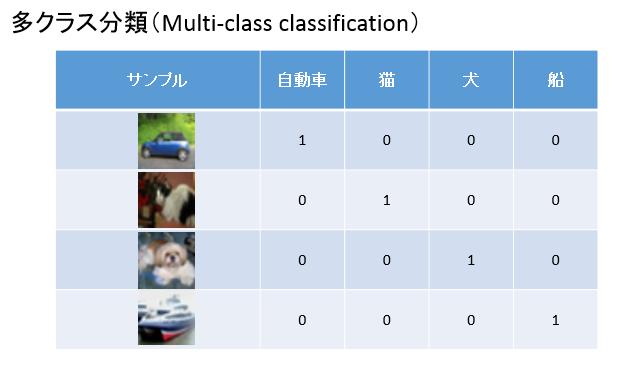 multilabel_01.png