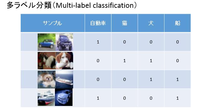 multilabel_02.png