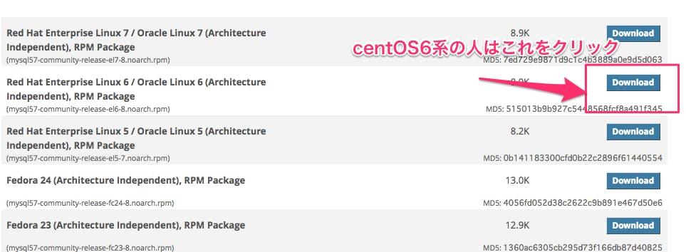 5分で!】centOS6 5にMySQLの最新版をyum使ってインストールするぜ - Qiita