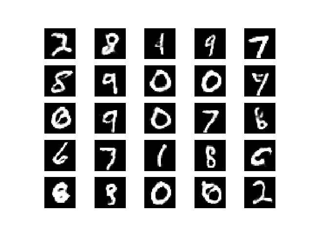 mnist_20000.png