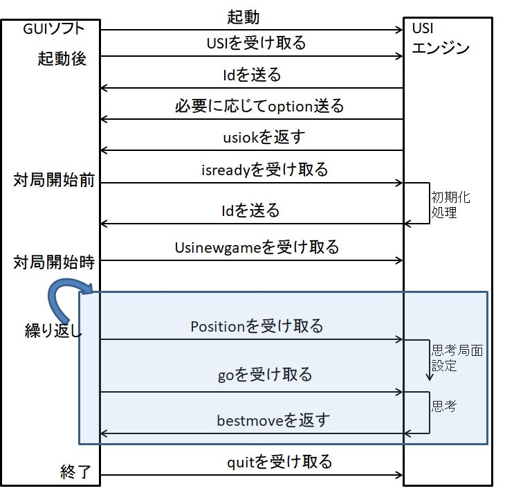 usi_engine.jpg