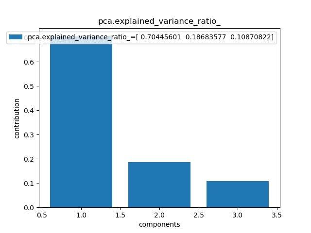 pca3d_contribution_PCA12_plotSn3.jpg