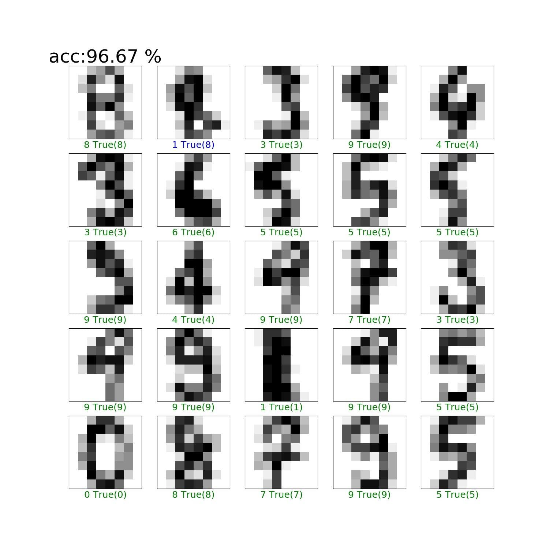 RFC_results.jpg