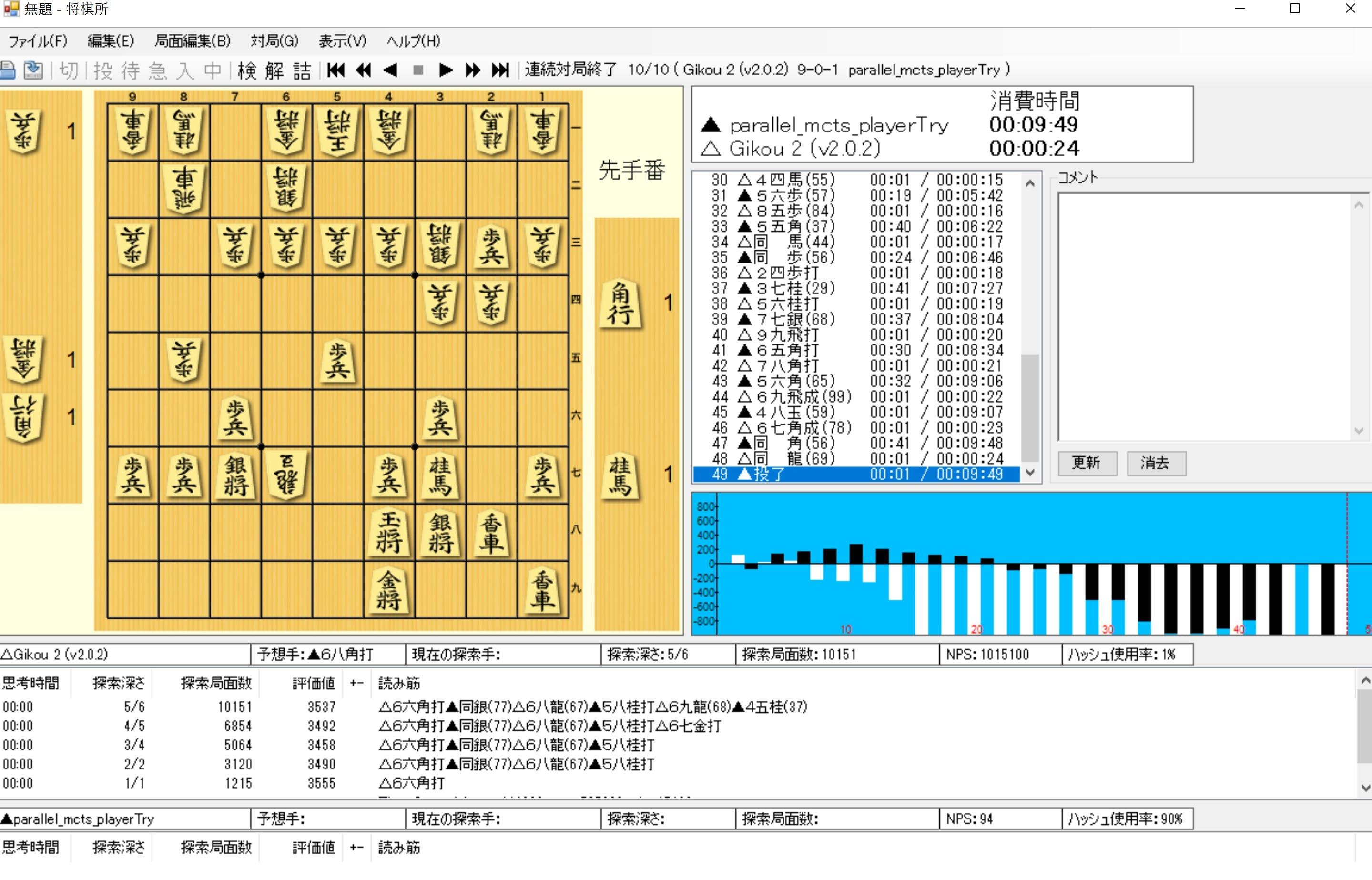 Gikou2D5vsTry10000R.jpg