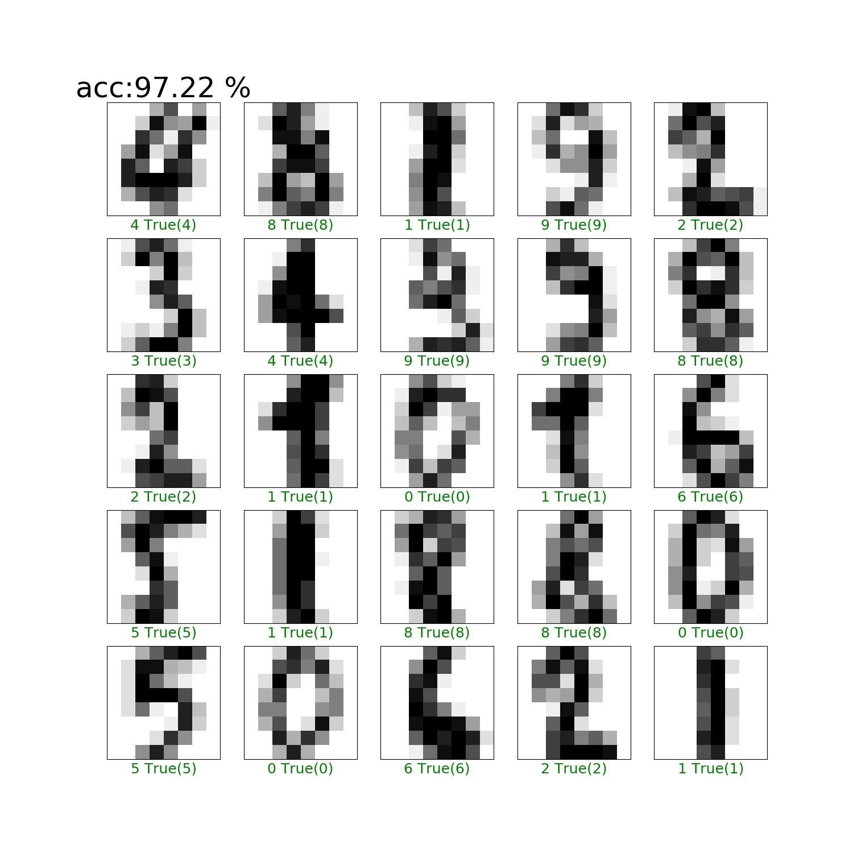 RFC_best_results.jpg