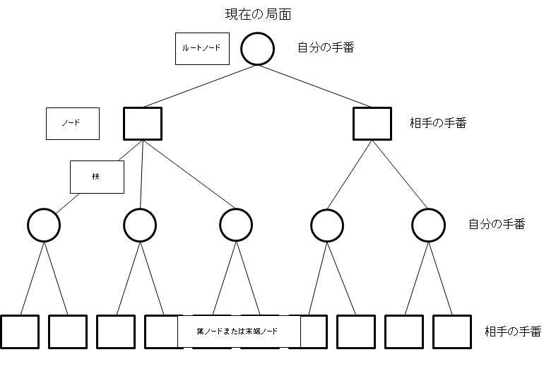 gametree0.jpg