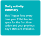 Fitbit_DailyActivity