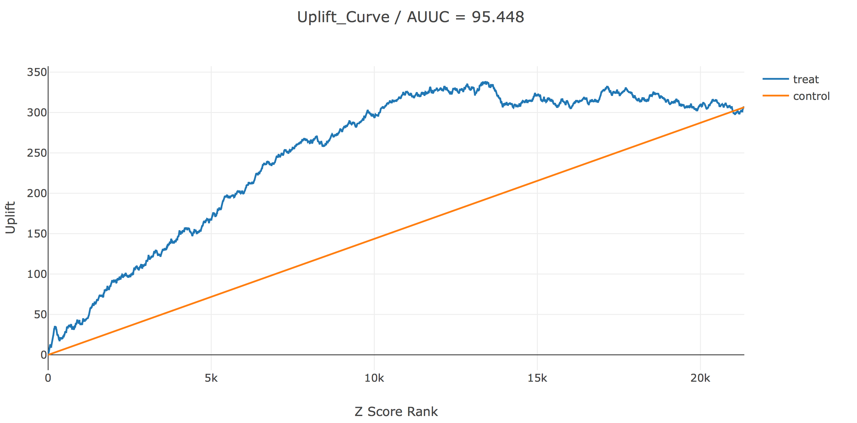 Uplift Z-Score 2.png
