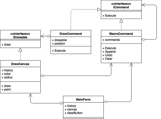 CommandSample.png