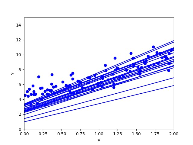 stochastic_gradient_descent.png