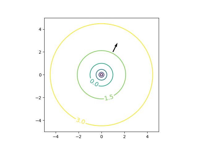 gradient_vector.png