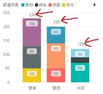 記事用_5_積み上げ棒グラフの合計_グラフ-2.jpg