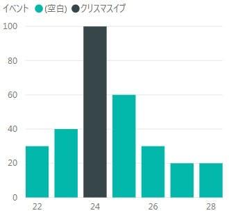 記事用_1_1本だけ色を変える_グラフだけ.jpg