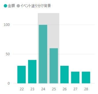 記事用_7_背景塗り分け_グラフのみ.jpg