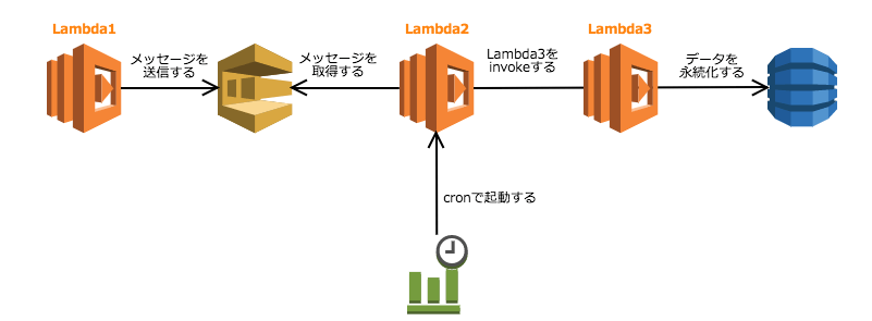 AWS Icons(1).png