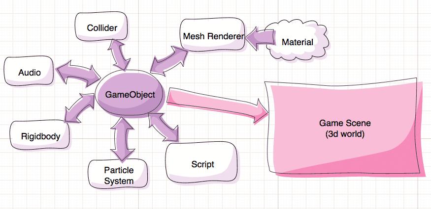 unity14_diagram.png