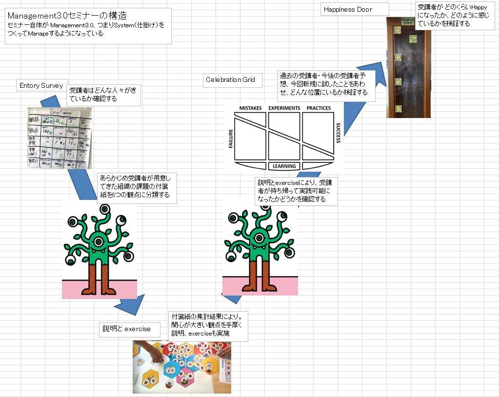 Management3.0.jpg.jpg
