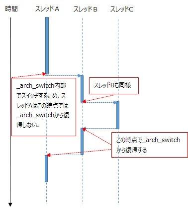 Zephyr4.jpg