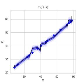 fig_7_6_model.png