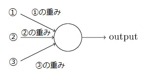 artificial_neuron.png