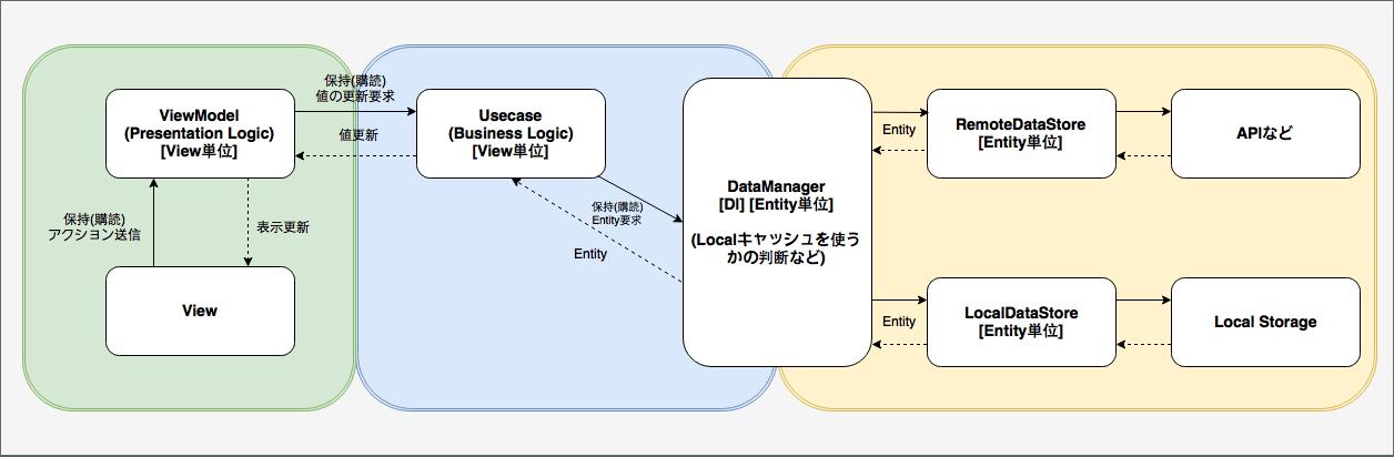 図のみ_アーキテクチャ.png