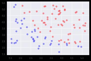 data_std.png