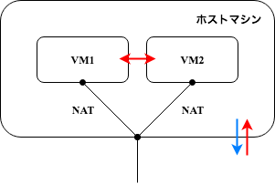VB_NetworkAdapter_NAT.png