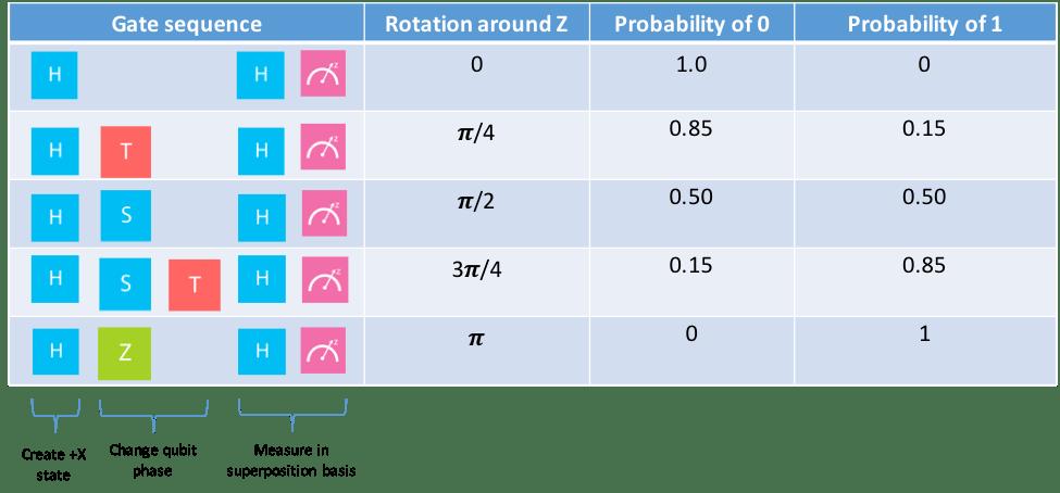 rotation-tabletkaljcjy6869a4i.png