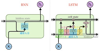 lstm.png