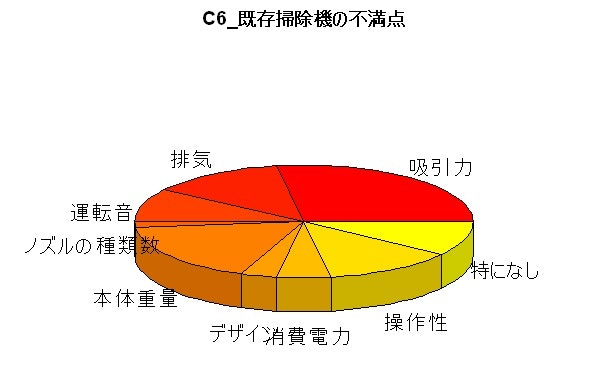 QID_625_pie3D.jpg