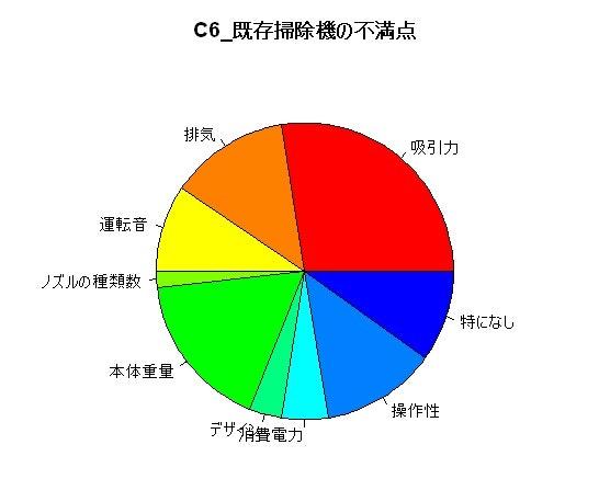 QID_625_pie.jpg