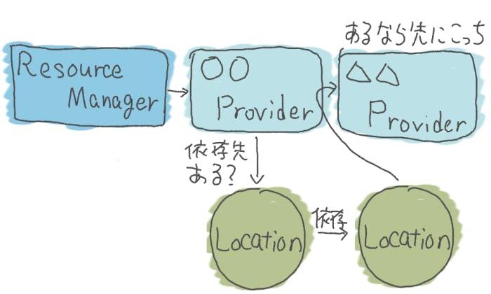 Addressables6.jpg