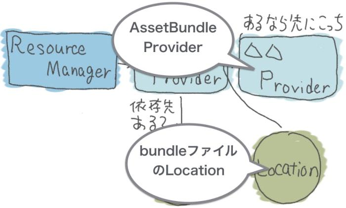 Addressables7.jpg