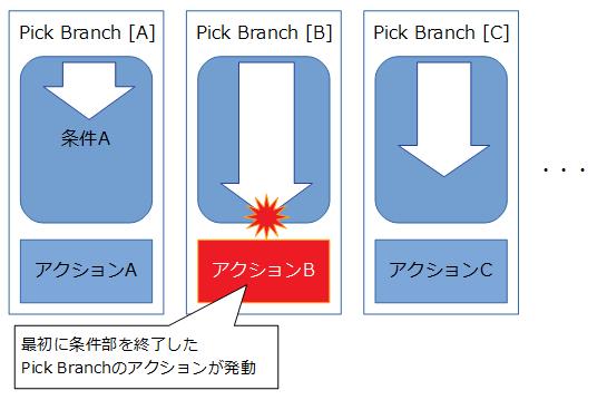 Pick2.png
