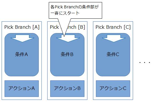 Pick1.png