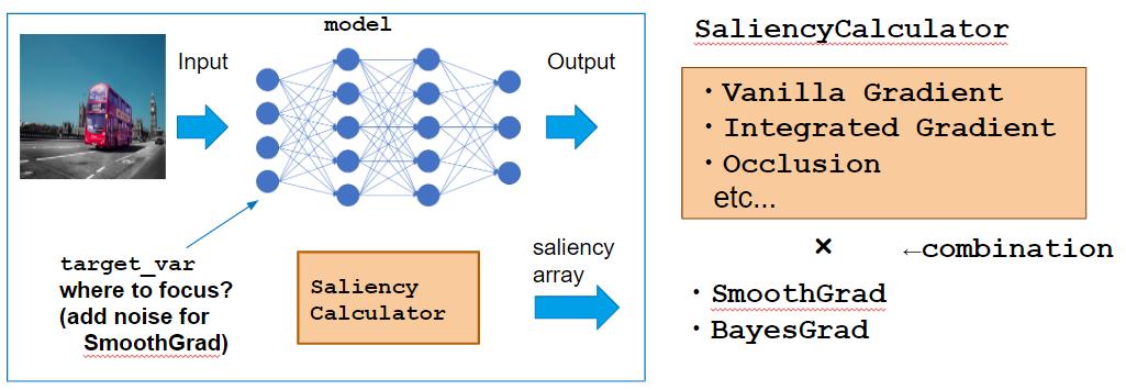 saliency_calculator.png