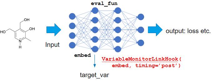 variable_monitor_link_hook.png