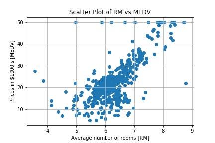 scatter_plot2.jpg