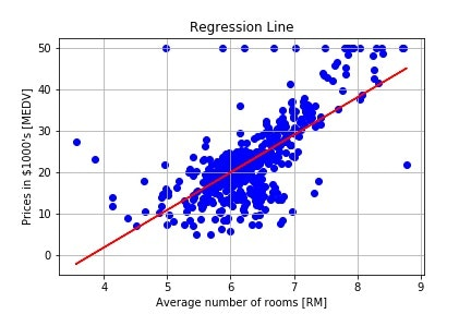 regression_line.jpg
