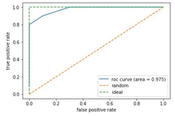 roc_curve.JPG