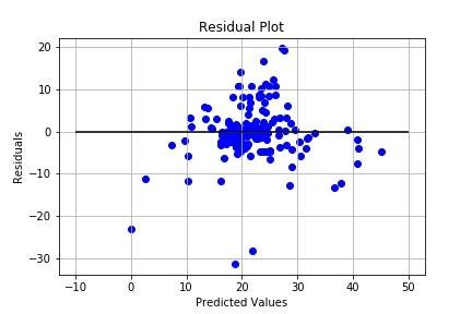 residual_plot.jpg