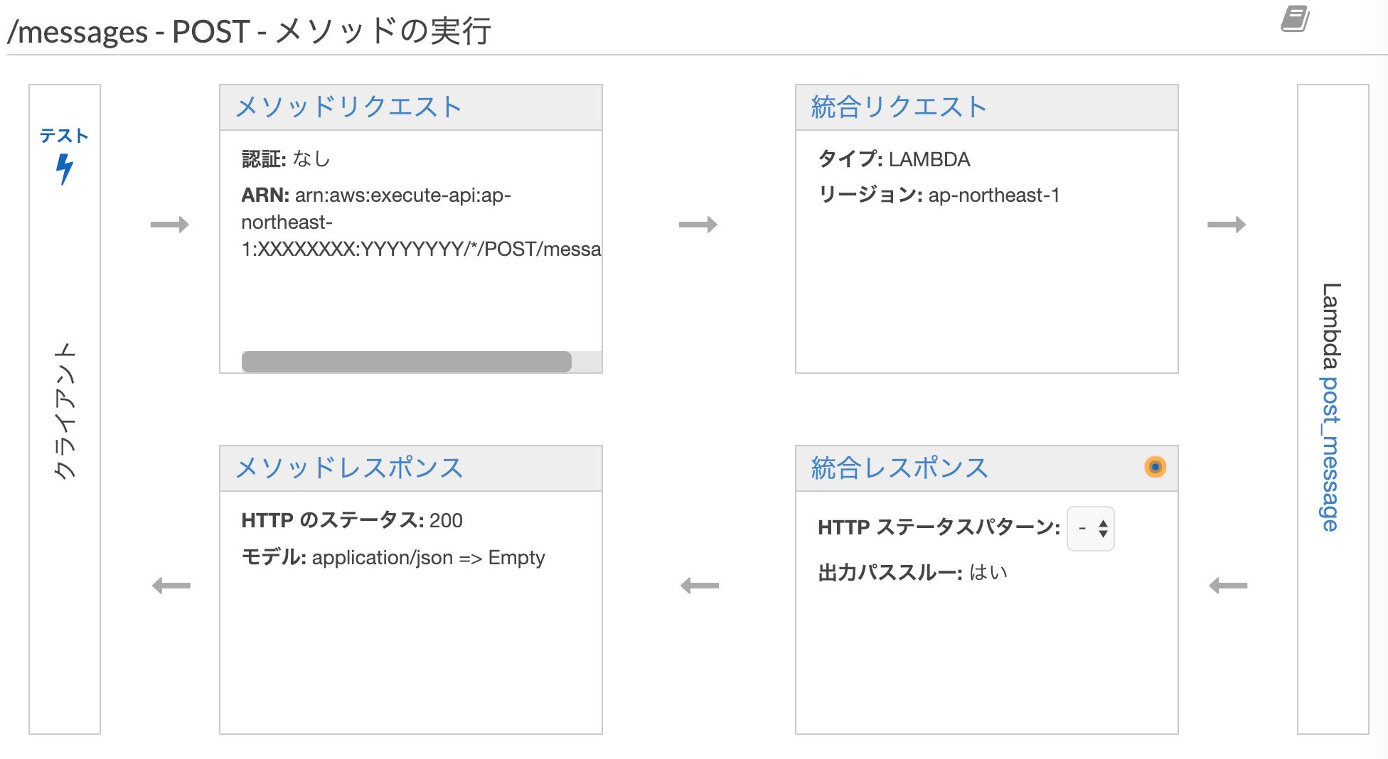 API_4.png
