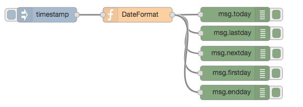 dateformatflow.png