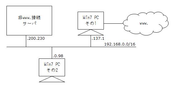 接続構成.png